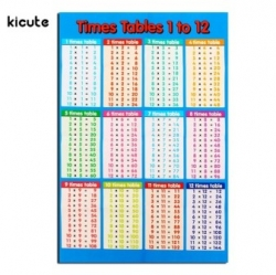 Математика Times Tables [32777426011]